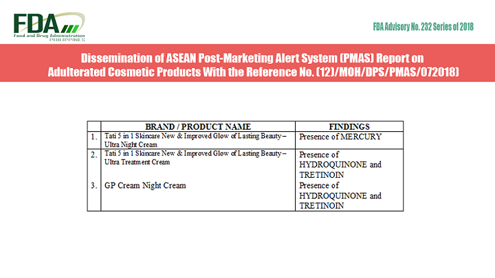 FDA Advisory No. 2018-232 Dissemination of ASEAN Post-Marketing Alert System (PMAS) Report on Adulterated Cosmetic Products With the Reference No. (12)/MOH/DPS/PMAS/072018)